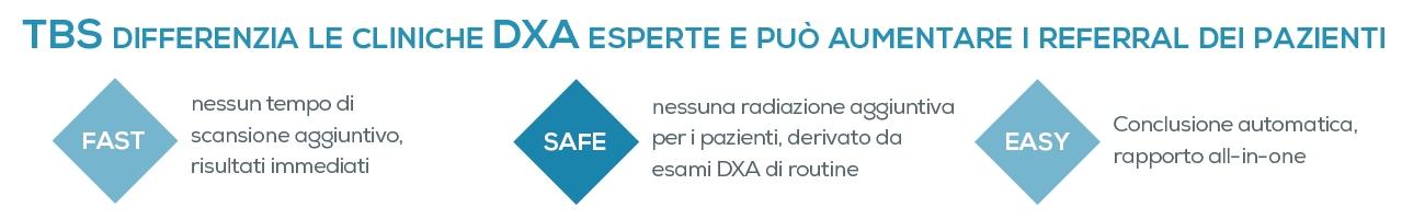 TBS differenzia le cliniche DXA esperte e pu ò aumentare i referral dei pazienti
