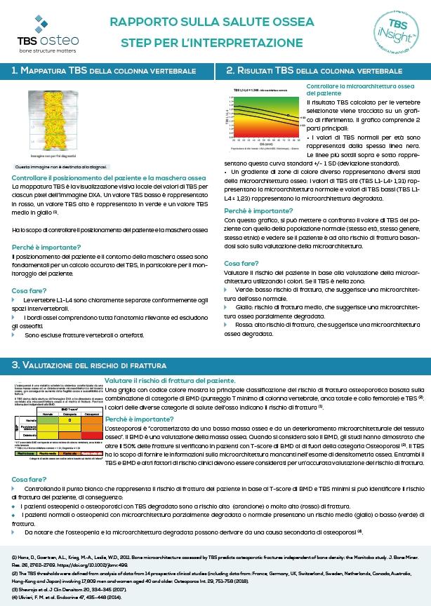 TBS rapporto sulla salute ossea andamento - step di interpretazione